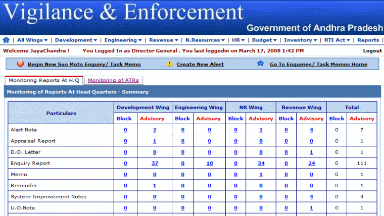 Andhra Pradesh Vigilance and Enforcement Department